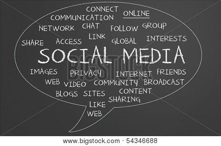 Social Media Word Cloud