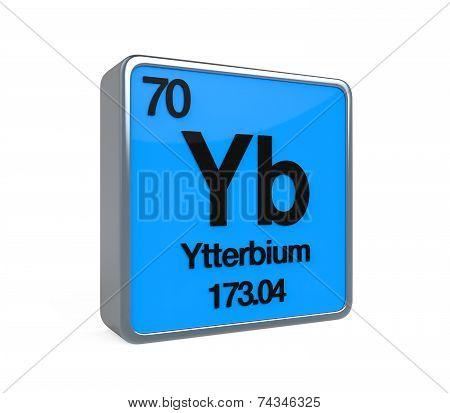 Ytterbium Element Periodic Table