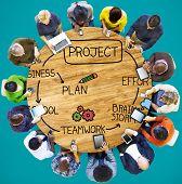 Project Brainstorm Plan Effort Mission Teamwork Concept poster