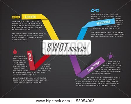 SWOT - (Strengths Weaknesses Opportunities Threats) business strategy mind map concept for presentations - dark version.