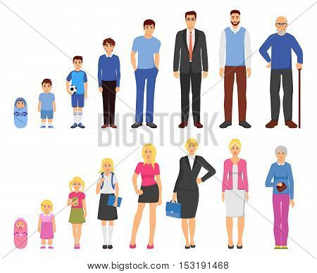 People aging process from baby to elderly person 2 men women sets flat icons rows vector illustration