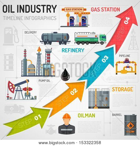 Oil industry Infographics with Flat Icons extraction refinery and transportation oil and petrol with oilman, rig and barrels. vector illustration.