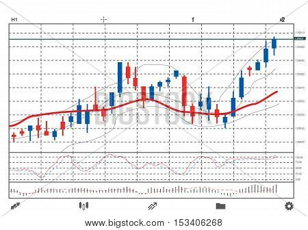 Vector uptrend market of stock chart on white background. Graph pattern.