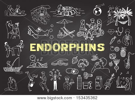 The text Endorphins surrounding by concerning hand drawn icons on chalkboard for illustration and banner - Stock Vector