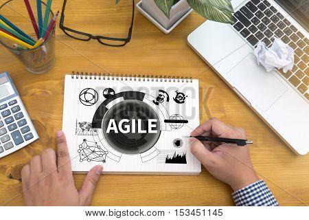 AGILE Agility Nimble Quick Fast Concept AGILE