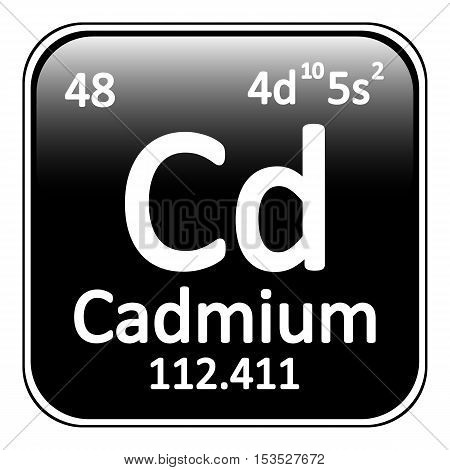 Periodic table element cadmium icon on white background. Vector illustration.