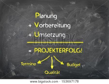 Planung Vorbereitung Umsetzung Projekterfolg - So geht es