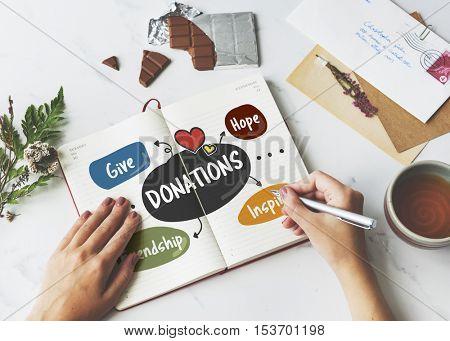 Donations Charity Volunteer Words Concept