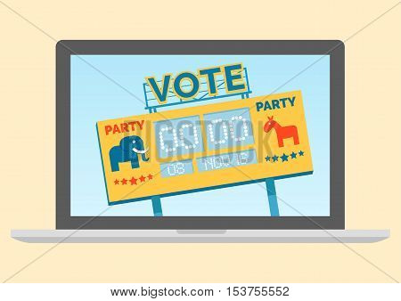 Scoreboard with the elections result 2016 united states,   vector illustration