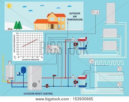 Smart Energy-saving Vector & Photo (Free Trial) | Bigstock