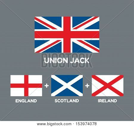 United Kingdom flag (Union Jack) with three flags that comprise it: England Scotland and Ireland. British flags vector illustration.