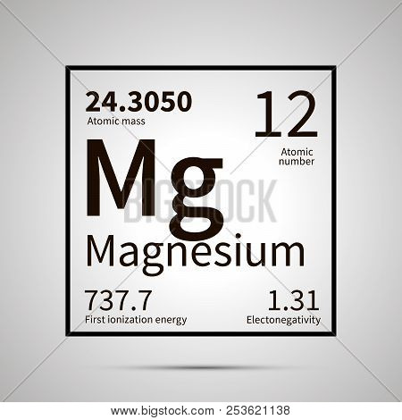 Magnesium chemical element with first ionization energy, atomic mass and electronegativity values , simple black icon with shadow poster