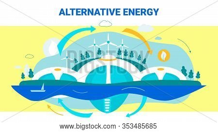 Alternative Energy Infographics Banner Template. Water Resources Circulation In Nature. Sustainable