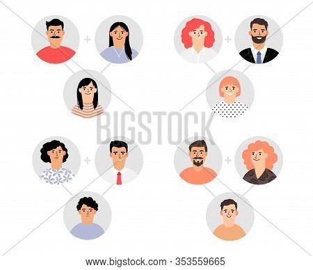 Genetic Modeling Of Family. Genetics, Similarity Of Parents And Children. Family Avatars Vector Set