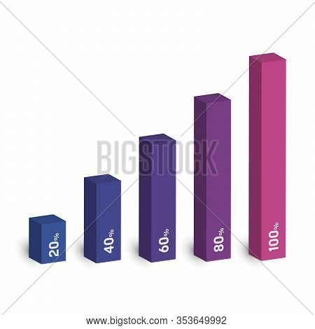 Bar Chart Of 5 Growing Columns. 3d Isometric Colorful Vector Graph. Economical Growth, Increase Or S