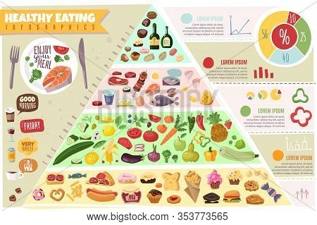 Food Products Infographics. Grocery Food Pyramid Infographics In Cartoon Flat Style. Healthy Eating