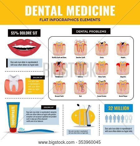 Dental Oral Problems Treatment Flat Infographic Elements Poster With Caries Tooth Plaque Enamel Eros