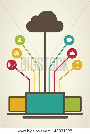 Retro Cloud computing concept design