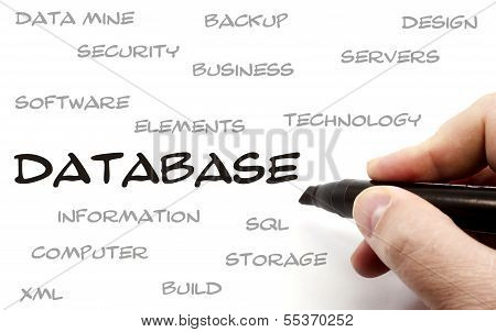 Hand writing Database words including great terms such as backup business servers technology sql storage build and more. poster