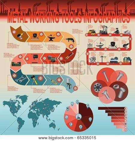 Metallurgy Infographics