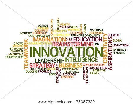 innovation idea Word Cloud Concept
