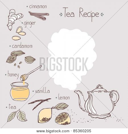 tea recipe template