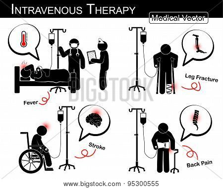 Set of vector stick man : patient with multiple disease with intravenous fluid ( flat design , Black and white style )( Medical and Science concept )( Fever , Leg fracture , Stroke attack , Low back pain ) poster