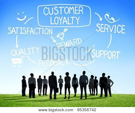 Customer Loyalty Satisfaction Support Strategy Concept poster