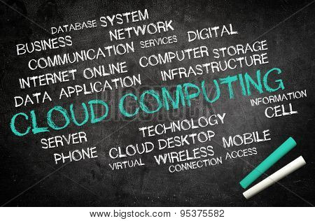 Cloud computing concept with a variety of text related to computing, communications, data, storage, sharing, and synchronisation hand written in chalk on a blackboard