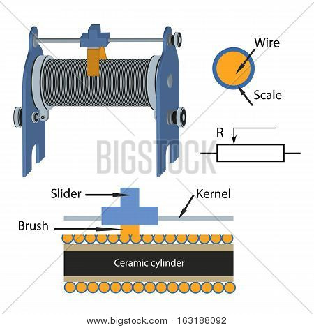 Illustration and devices work slide rheostat. Attention turns to a method of isolation from each other and their contact with the brush slider. Show, on which parts of the rheostat current passes when connected to an electric circuit terminals