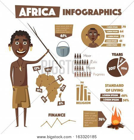 Africa infographics. Indigenous south American. Cartoon vector illustration. Aborigine. Culture and traditions people tribe. Set of elements for web and presentations.