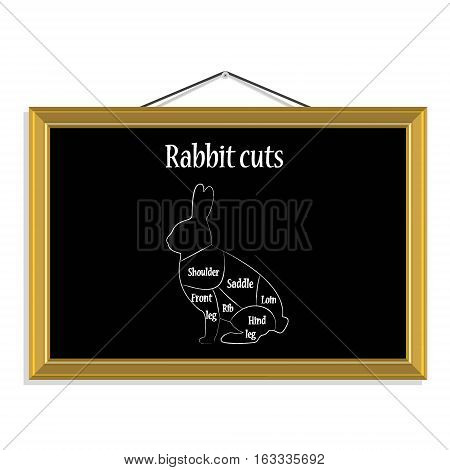 Illustration of rabbit black silhouette rabbit cuts chart diagram. Rabbit cuts butcher chart. Pieces of meat drawing with chalk in frame hanging on wall. Chalk Illustration of a vintage graphic element for menu.