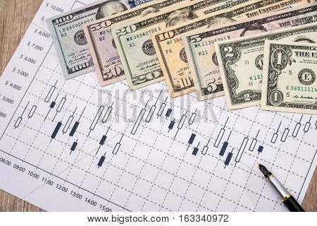 Forex trading with dollar bills and pen