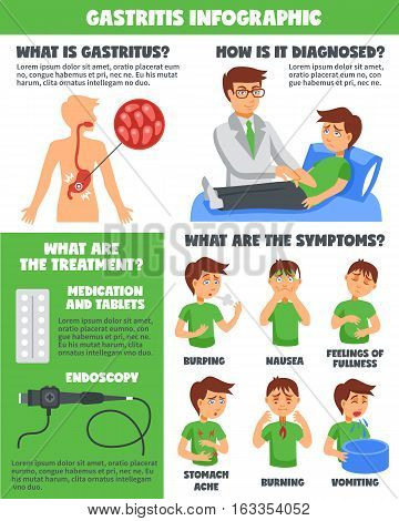 Illnesses gastritis infographic poster with cartoon images describing diagnosis process symptoms treatment medication tablets and endoscope vector illustation