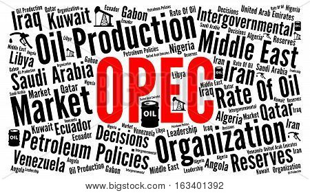 OPEC word cloud with a white background