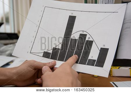 Business analysis - table, sheet, graphs, business report, diagrams and analyst's hands, top view