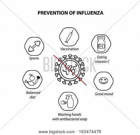 Prevention of influenza. Vector illustration on isolated background.