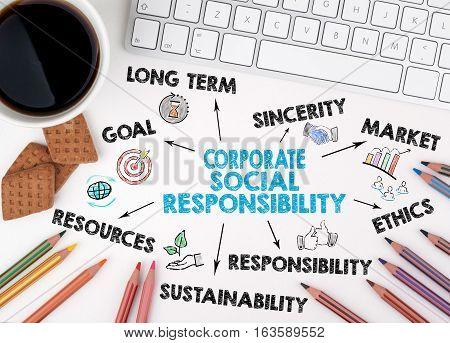 Corporate Social Responsibility Concept. White office desk.