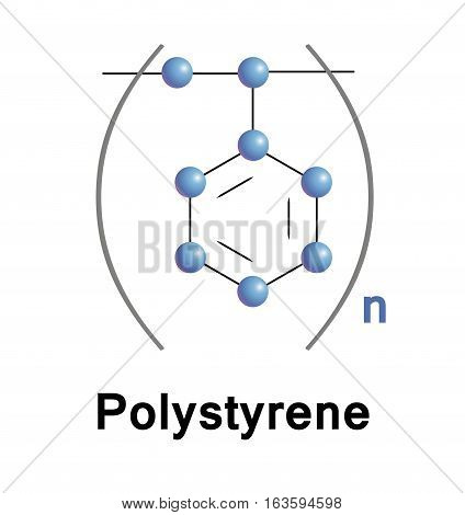 Polystyrene is a synthetic aromatic polymer made from the monomer styrene. General-purposed is clear, hard, and rather brittle. Vector industrial illustration.