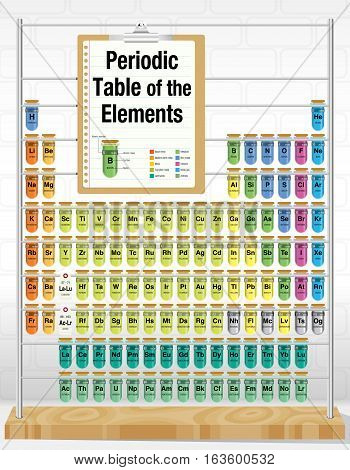 Periodic Table of the Elements consisting of test tubes with the names and number of each element with the 4 new elements ( Nihonium, Moscovium, Tennessine, Oganesson ) included on November 28, 2016 by the International Union of Pure and Applied Chemistry