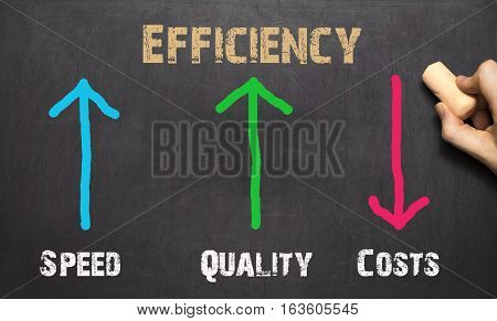 Efficiency Business Concept. Black Backgruond