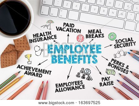 Employee Benefits Concept. Computer keyboard, pencils and coffee with cookies on the table.
