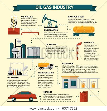 Oil gas industry infographics with flat images of pumping unit power plant oilcans and transportation vehicles vector illustration