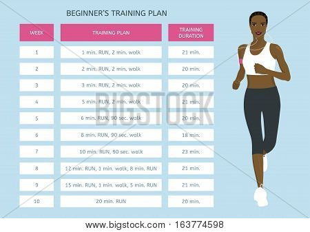 Training program for beginners. Jogging plan. Young African woman running