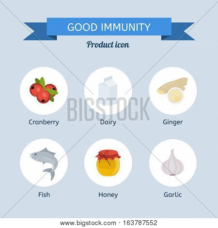 Food for immunity: cranberry, ginger, dairy, fish, honey, garlic