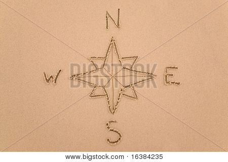 Compass points drawn in the sand.