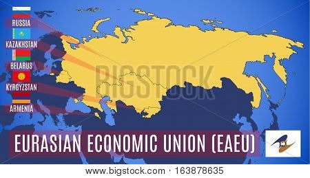 Vector. Schematic Map Of The Member States Of The Eurasian Economic Union (eaeu).