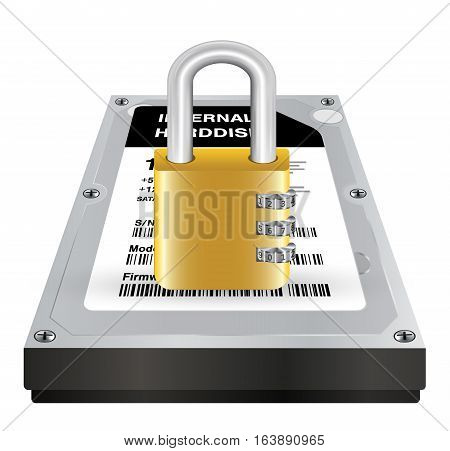 internal harddisk with a master lock protect data