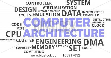 A word cloud of computer architecture related items