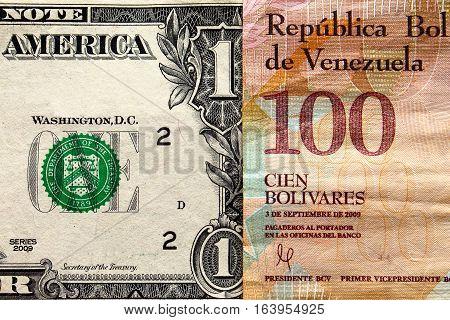Financial crisis in Venezuela - cheap oil - impoverishment
